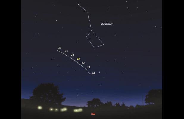 Location of Comet